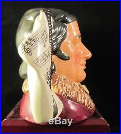 Royal Doulton Character Jug Jane Eyre And Mr. Rochester D7115